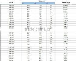 Thrust Ball Bearing 51102 Bearing Size Chart 511 Series Of