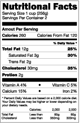 Nutrition Labels Template Nutritional Template Magdalene Project Org