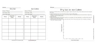 Science Experiment Chart 8 Super Cool Dry Ice Science Experiments Ebook