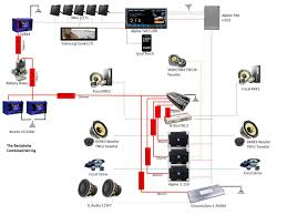 car stereo amp wiring diagram car image wiring diagram factory wiring diagrams car audio jodebal com on car stereo amp wiring diagram