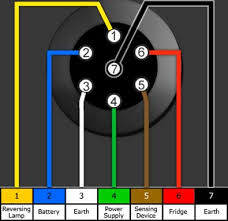 wiring diagrams towing centres uk ltd Chevy 7 Pin Wiring Diagram at Towbar Wiring Diagram 7 Pin