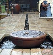 Small Picture Garden Design Garden Design with Garden uamp Indoor Water