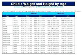 government height weight chart and growth baby child charts on the app infant body calculator