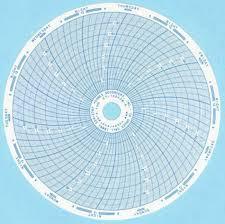 Chart Recorder Paper Cobex Recorders Inc Chart Paper Pk 52