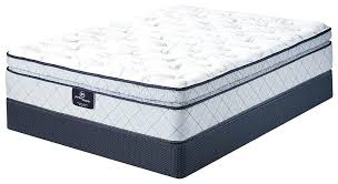 simmons beautyrest recharge review. Pillow Top Mattress Reviews Perfect Sleeper Super Simmons Beautyrest Recharge Luxury Review S