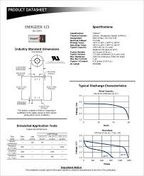 product spec sheet template 10 product sheet templates free sample example format download
