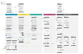 rec gov workflow photo gallery in sitemap