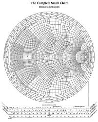 The Complete Smith Chart The Complete Smith Chart By Ethan Hein Via Flickr Smith