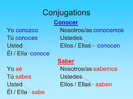 Saber Chart Saber And Conocer Conjugation Chart Saber Vs Conocer