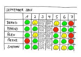 How To Track The Teams Mood With A Niko Niko Calendar