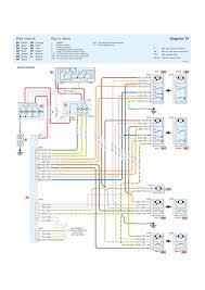 pug wiring diagrams wiring diagram expert peugeot 206 wiring alarm wiring diagram home pug wiring diagrams