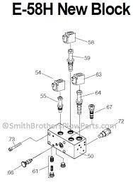 meyer e 58h plow wiring diagram wiring diagram technic meyer e 58h plow wiring diagram wiring diagram newe 58h parts list meyer e 58h plow