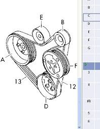 aaz serpentine belt question page 1 idi engine vwdiesel net compressor that rotated backwards and the serpentine belt that allowed the use of a single serpentine belt i ve found a belt routing diagram in etka