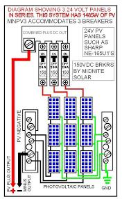 mnpv installation instructions