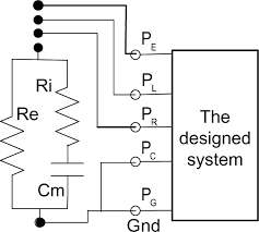 wiring diagram of impedance measurement of a rc combinatorial wiring diagram of impedance measurement of a rc combinatorial circuit abbreviations bsa bilaterally