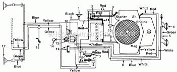 lawn mower wiring diagram wiring diagram lawn mower wiring diagram wire