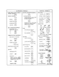 wiring diagram symbols aviation the wiring diagram vehicle electrical symbols nilza wiring diagram