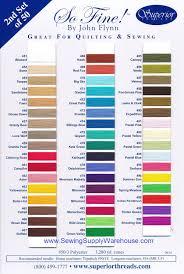 Dmc Thread Colour Chart Pdf Cross Stitch Thread Online Charts Collection