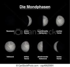 Lunar Phase Chart Lunar Phase German Text Chart