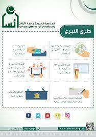 طريقة التبرع - الجمعية الخيرية لرعاية الايتام إنـسان