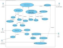online reservation and food ordering systemuse case diagram v