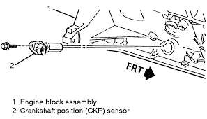 chevrolet truck s p u wd l fi ohv cyl repair guides 8 view of the 3x ckp sensor location and mounting this sensor is used on the 3 1l engine only