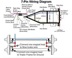 trailer plug wiring diagram 7 pin 7 pin trailer plug wiring 7 pin trailer wiring diagram with brakes at 7 Pin Wiring Harness Schematic