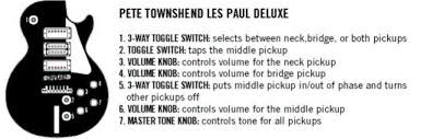 signature series endorsements pete townshend s guitar gear pete townshend les paul deluxe reissue control diagram acirccopy