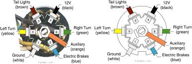 f trailer hitch wiring diagram images f trailer trailer hitch wiring harness in addition ford diagram