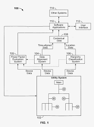 unique power factor circuit diagram automatic power factor how to connect capacitor bank to transformer at Power Factor Correction Capacitor Wiring Diagram