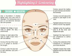 here s a handy infographic that further explains highlighting and contouring enjoy