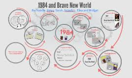 vs brave new world by anastasia r ova on prezi copy of 1984 and brave new world