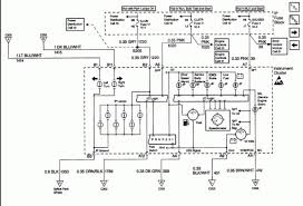 wiring diagram for 1999 chevy s10 the wiring diagram 1999 s10 checked fuse pink wire has power and black is a good ground