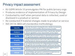 Risk assessment report writing