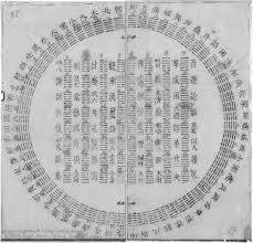 Hexagram I Ching Wikipedia