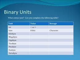 Bit Byte Kb Mb Gb Chart Binary Units