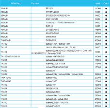 Bizhub is a registered trademark of konica minolta business technologies, inc. China Compatible Konica Minolta Bizhub 164 184 Black Copier Toner Cartridge Tn116 Tn117 China Toner Cartridge Minolta Toner Cartridge