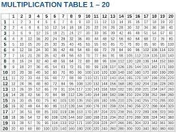 Full Size Multiplication Chart 1 12 Mulitplication Chart Systosis Com
