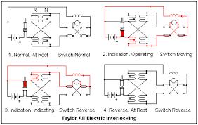 interlocking circuit diagram the wiring diagram power interlocking circuit diagram