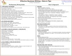 Image Result For Consulting Report Style Rhetorically Speaking