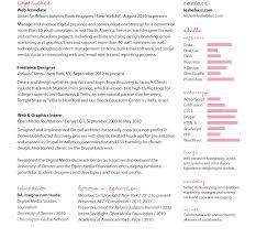Resume Letters Tips Writing A Front End Developer Resume Resume