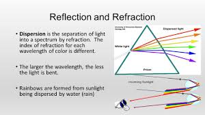 Light Reflection And Refraction Worksheet Reflection And Refraction The Law Of Reflection Incident