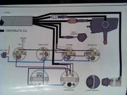 wiring diagram for a boat tachometer images hp johnson outboard wiring diagram tachometer yamaha outboard