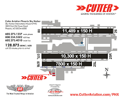 Phoenix Sky Harbor Az Phx Cutter Aviation Fbo Location