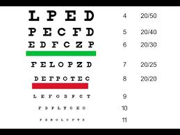 Dot Physical Eye Chart Online Eye Exam Youtube