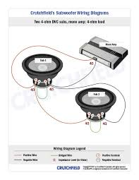 inspirational kicker subwoofer wiring diagram car sub pertaining kicker cvr dvc wiring diagram amplifier wiring diagrams how to add an amplifier to your car audio of inspirational kicker subwoofer