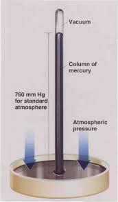 barometer chemistry. here it is. barometer chemistry