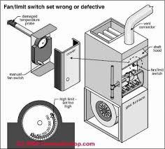 furnace limit switch wiring house wiring diagram symbols \u2022 honeywell fan limit switch wiring diagram furnace limit switch wiring diagram rh ambrasta com furnace fan limit switch wiring furnace fan limit switch wiring diagram