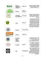 organic food essay buy custom organic food essay qualityessay com