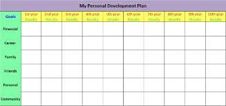 personal development plans sample personal development plans make the big difference